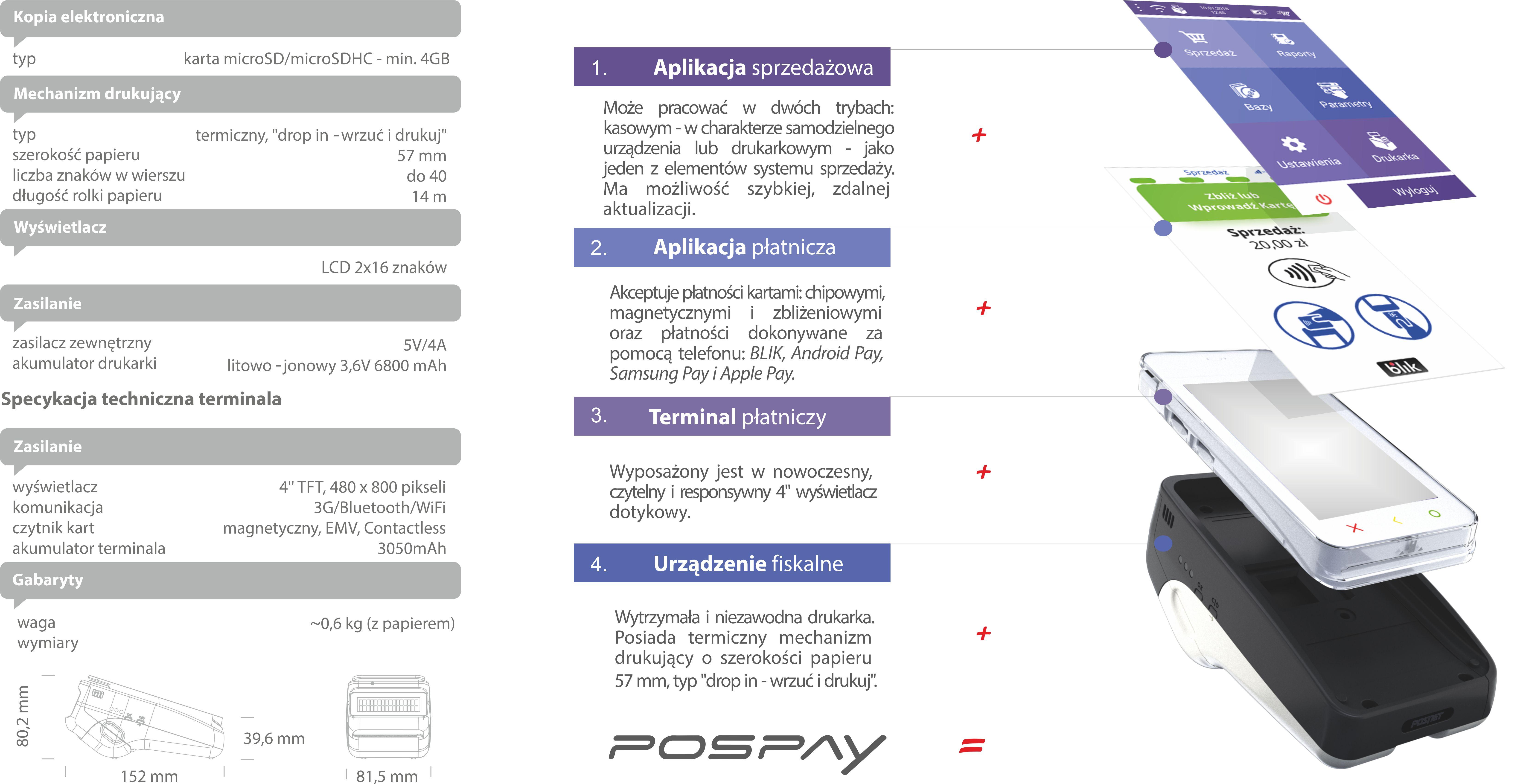 POSPAY ONLINE - urzadzenia-fiskalne-online, kasy-fiskalne-online, drukarki-fiskalne-online